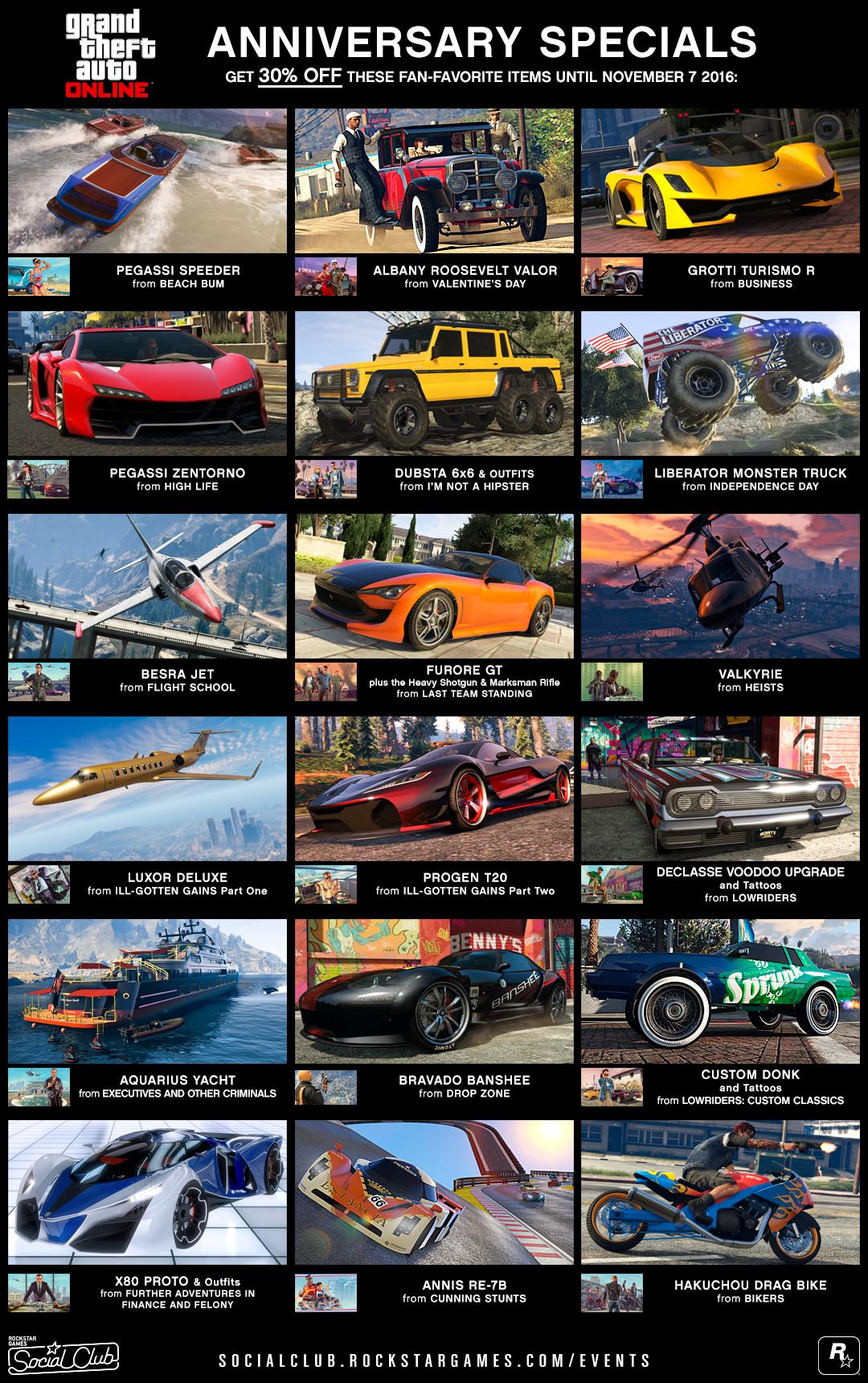GTA Online Halloween Specials, Anniversary Bonuses, New Vehicles ...